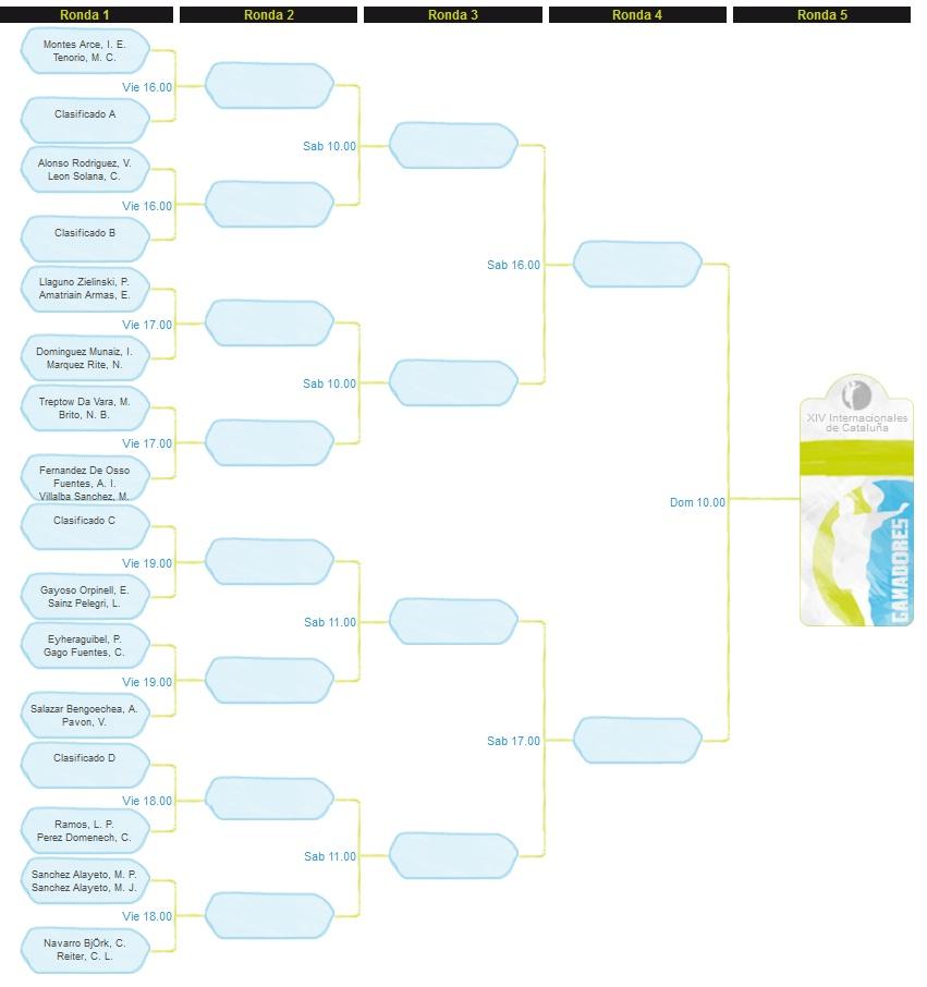 Arranca el Circuito femenino de Pádel Pro Tour-2012